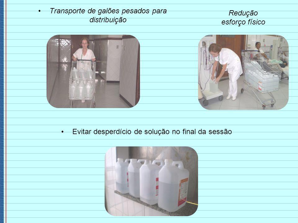 Transporte de galões pesados para distribuição Redução esforço físico