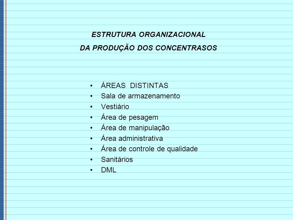 ESTRUTURA ORGANIZACIONAL DA PRODUÇÃO DOS CONCENTRASOS