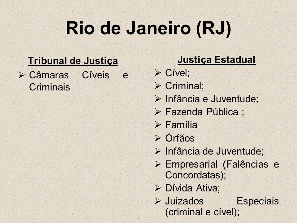 Rio de Janeiro (RJ) Tribunal de Justiça Câmaras Cíveis e Criminais