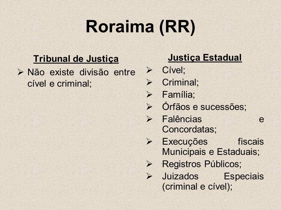 Roraima (RR) Tribunal de Justiça