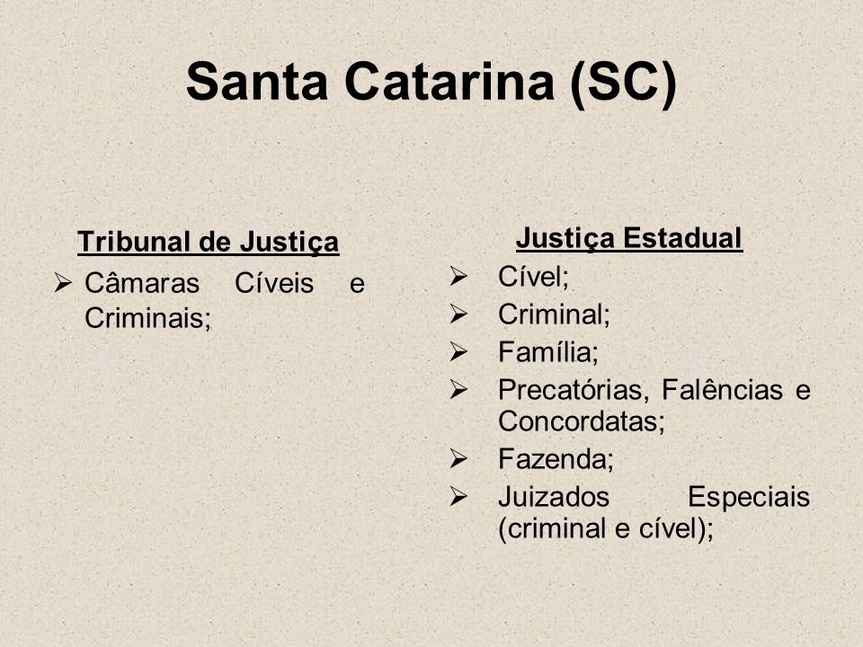 Santa Catarina (SC) Tribunal de Justiça Câmaras Cíveis e Criminais;