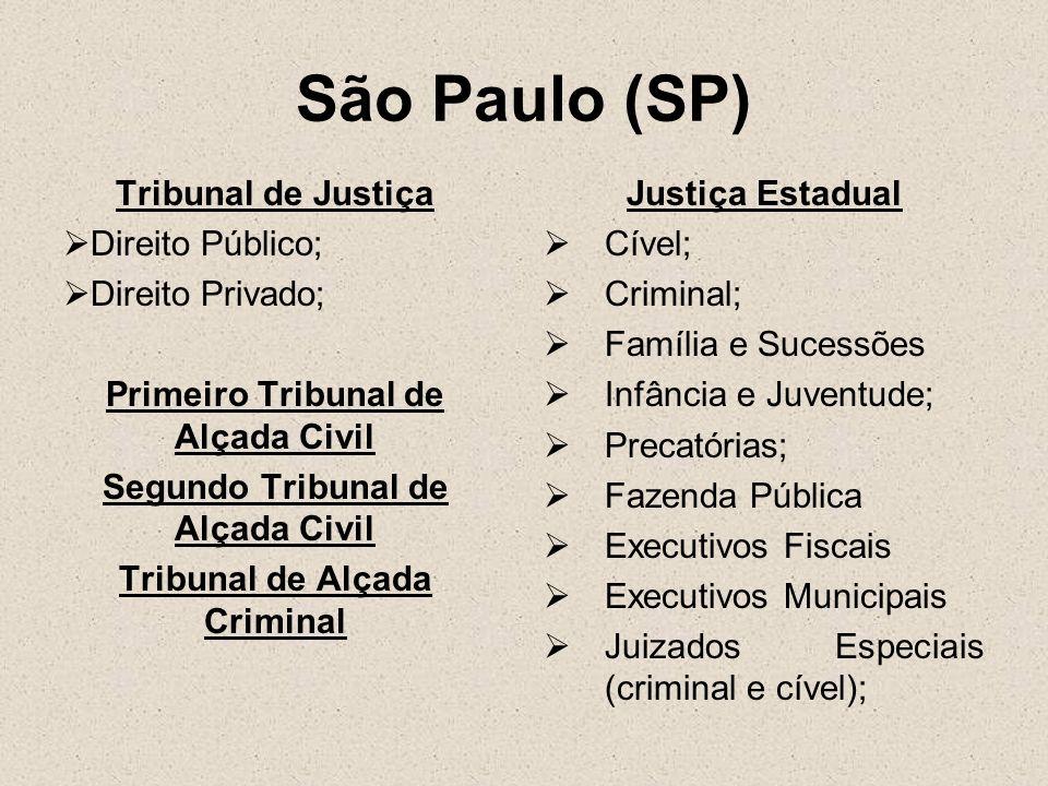 São Paulo (SP) Tribunal de Justiça Direito Público; Direito Privado;