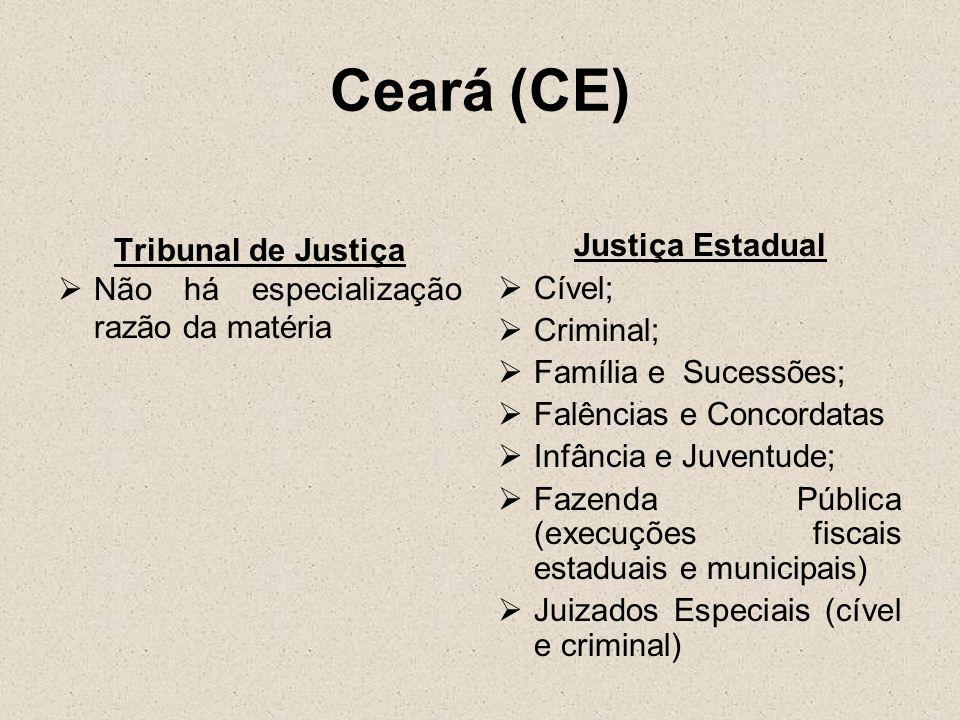 Ceará (CE) Tribunal de Justiça Justiça Estadual