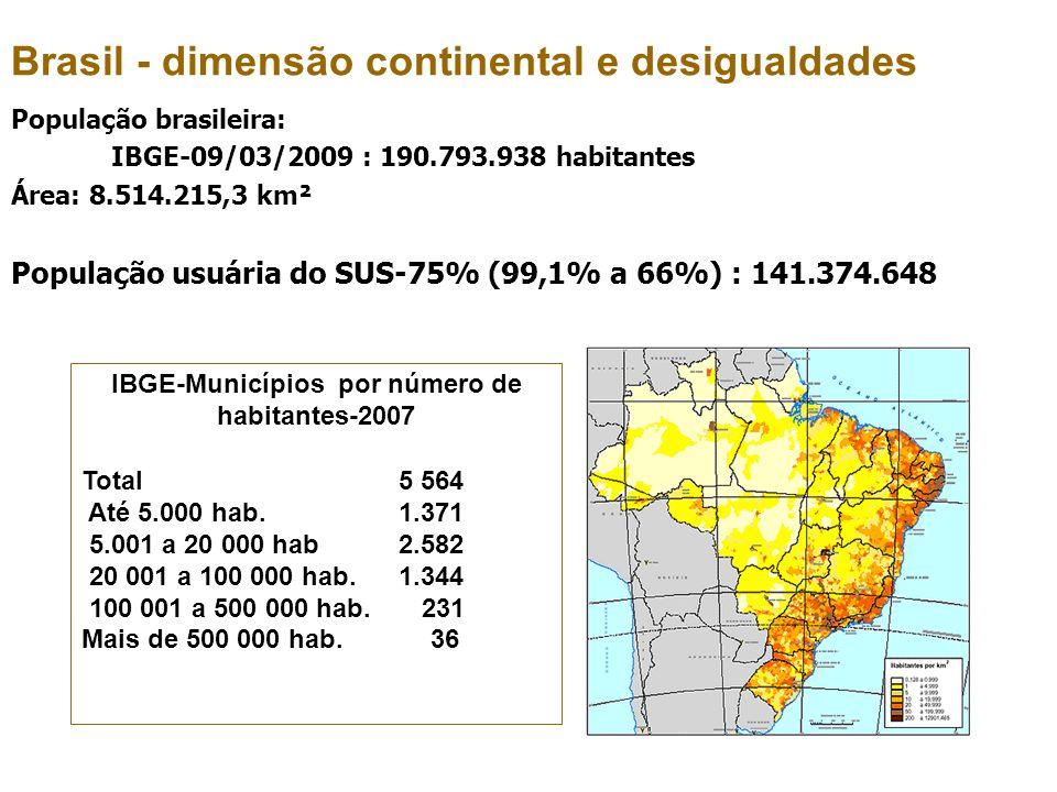 IBGE-Municípios por número de habitantes-2007