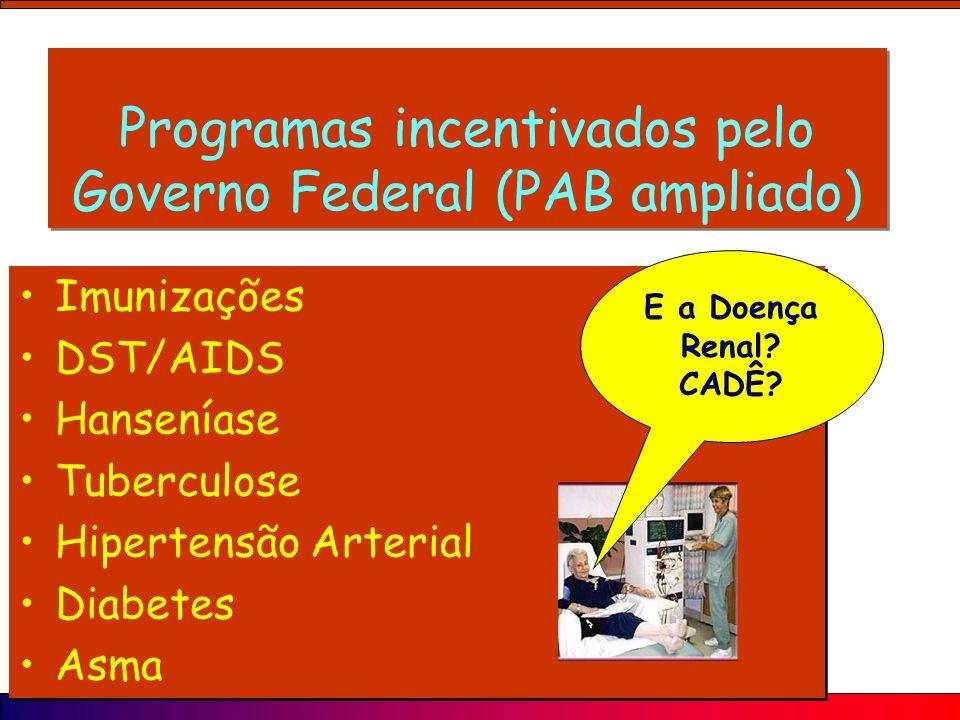Programas incentivados pelo Governo Federal (PAB ampliado)