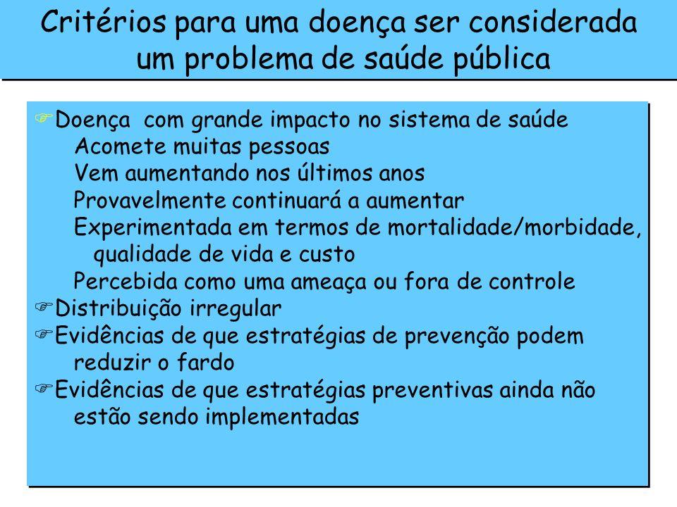 Critérios para uma doença ser considerada um problema de saúde pública