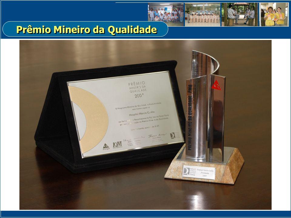 Prêmio Mineiro da Qualidade