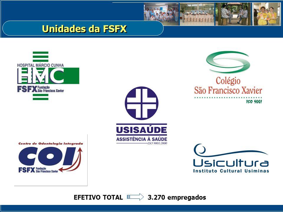 EFETIVO TOTAL 3.270 empregados