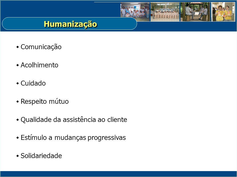 Humanização Comunicação Acolhimento Cuidado Respeito mútuo