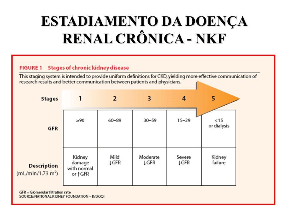 ESTADIAMENTO DA DOENÇA RENAL CRÔNICA - NKF