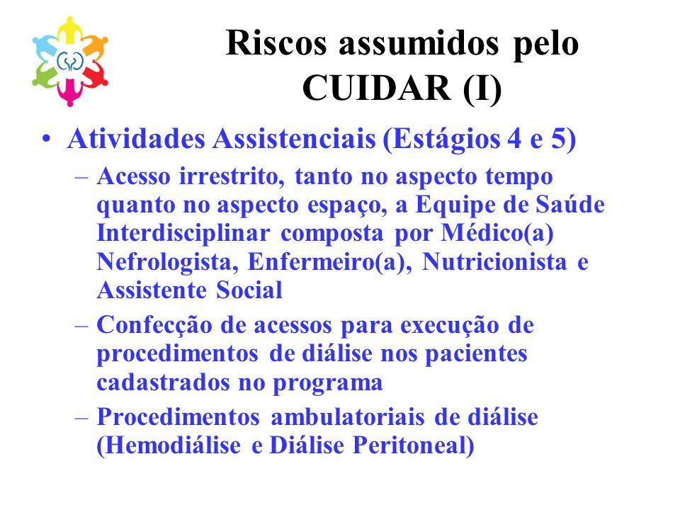 Riscos assumidos pelo CUIDAR (I)