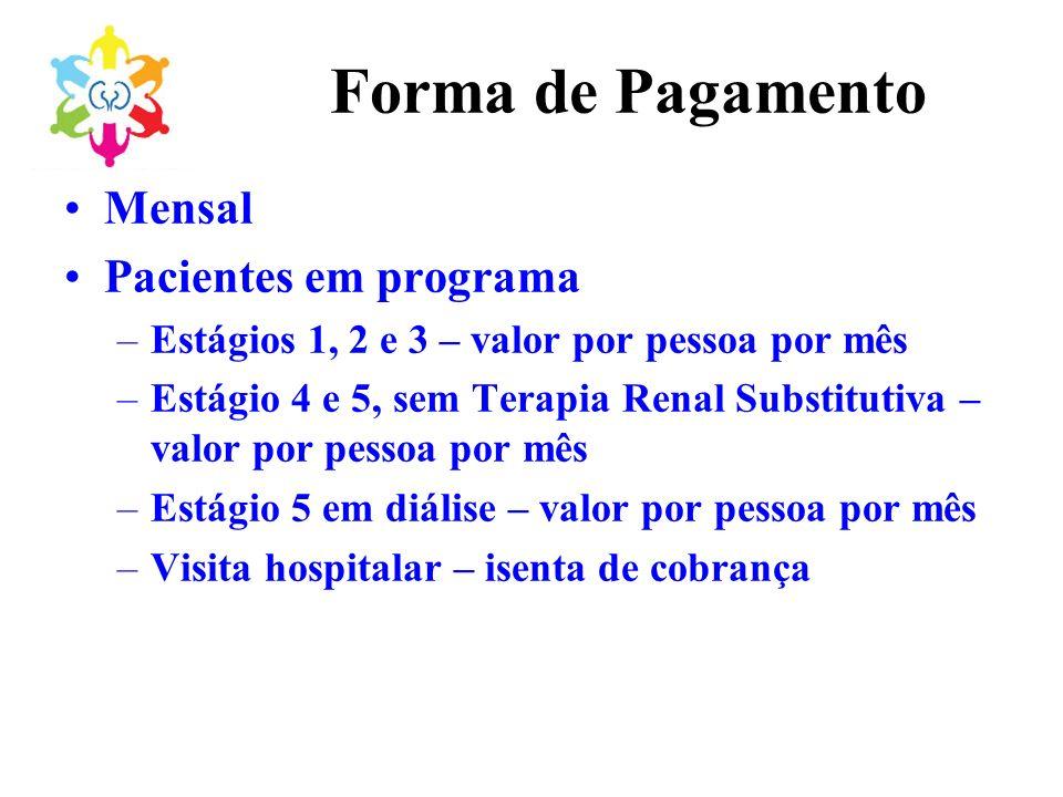 Forma de Pagamento Mensal Pacientes em programa
