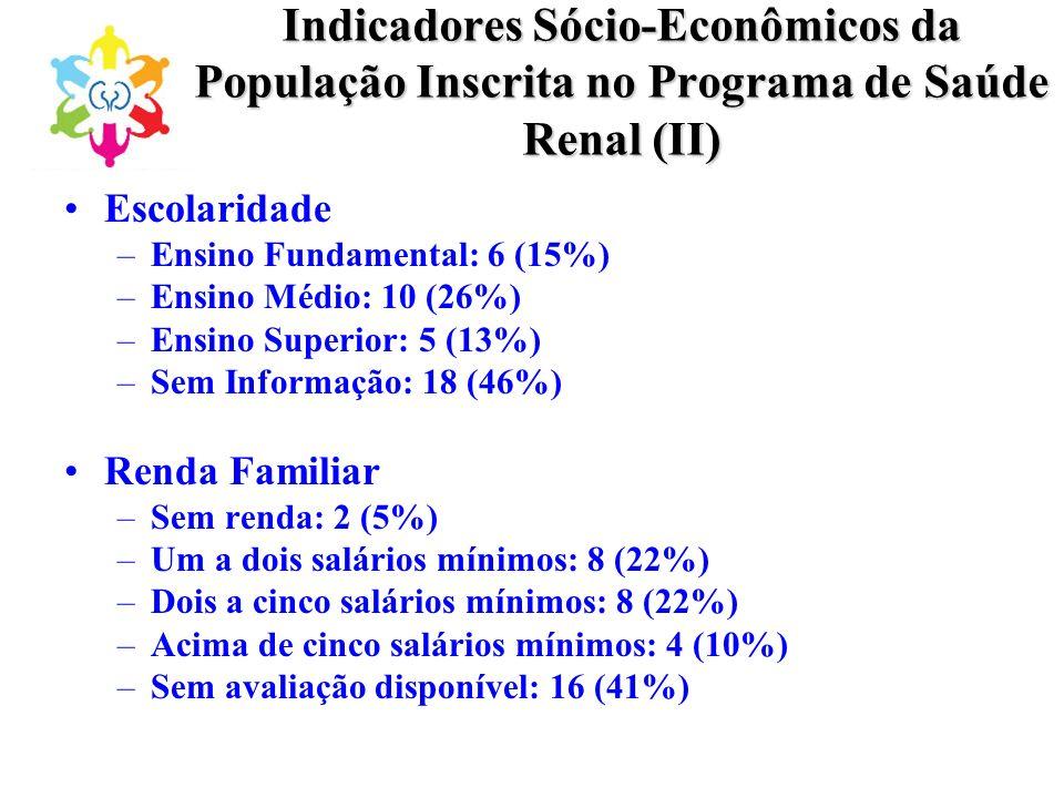 Indicadores Sócio-Econômicos da População Inscrita no Programa de Saúde Renal (II)