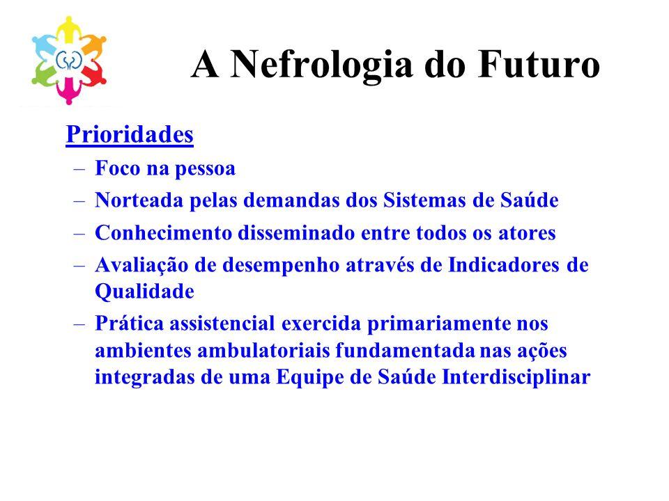 A Nefrologia do Futuro Prioridades Foco na pessoa