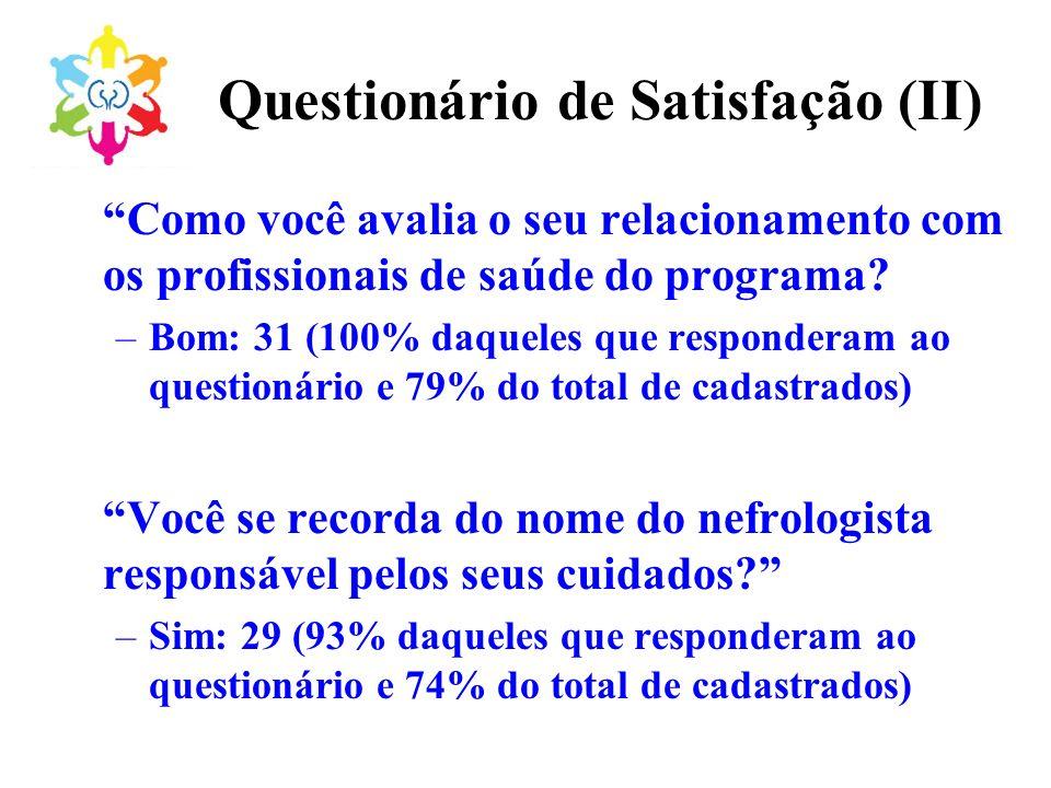 Questionário de Satisfação (II)