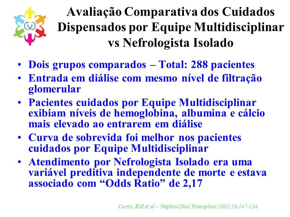 Avaliação Comparativa dos Cuidados Dispensados por Equipe Multidisciplinar vs Nefrologista Isolado