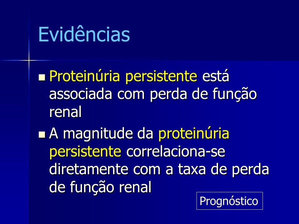 Evidências Proteinúria persistente está associada com perda de função renal.