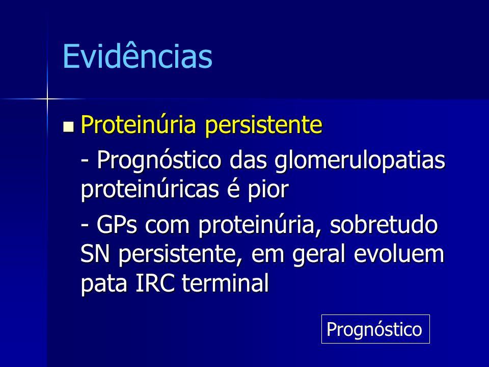Evidências Proteinúria persistente