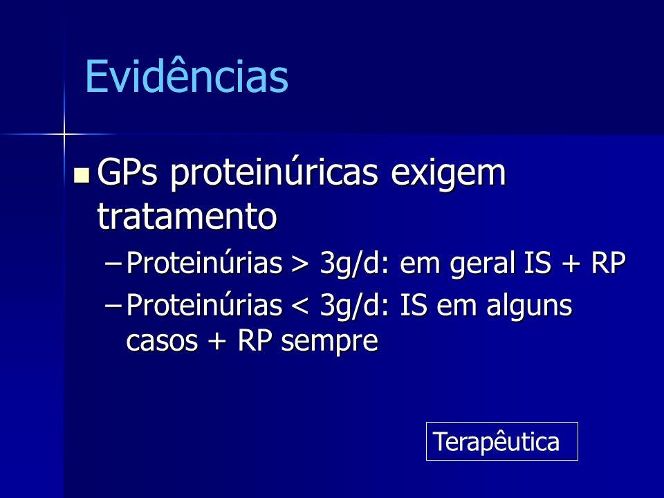Evidências GPs proteinúricas exigem tratamento