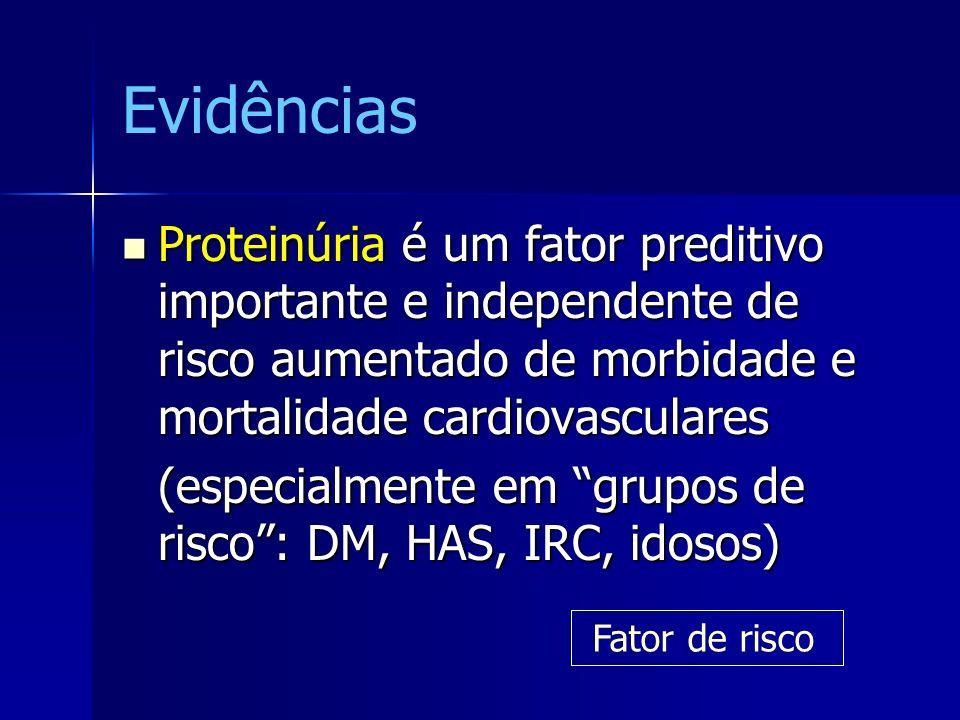 Evidências Proteinúria é um fator preditivo importante e independente de risco aumentado de morbidade e mortalidade cardiovasculares.