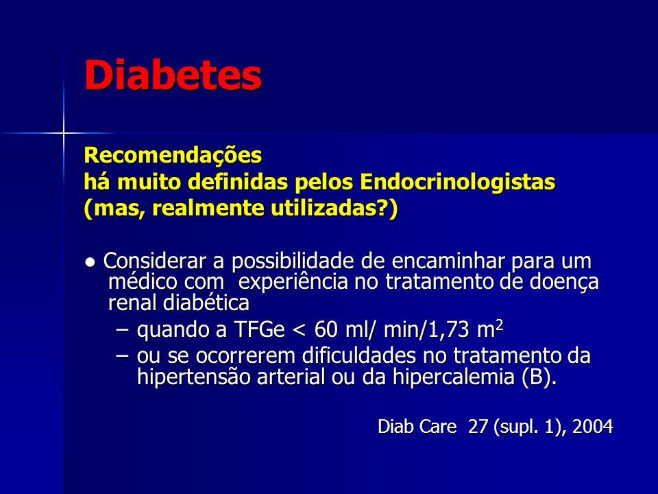 Diabetes Recomendações há muito definidas pelos Endocrinologistas