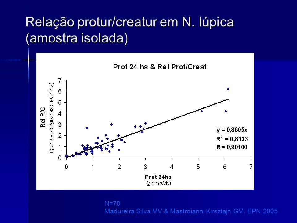 Relação protur/creatur em N. lúpica (amostra isolada)