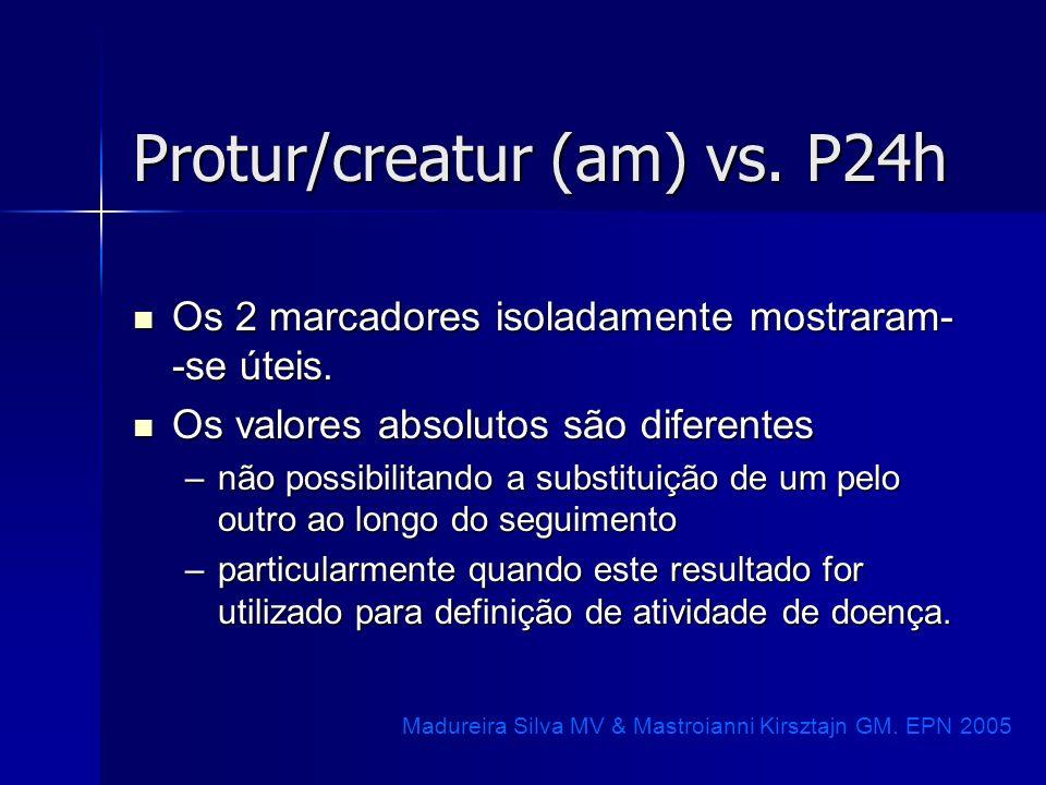 Protur/creatur (am) vs. P24h