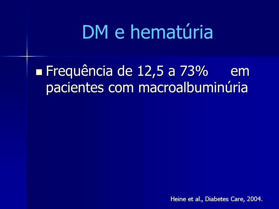 DM e hematúria Frequência de 12,5 a 73% em pacientes com macroalbuminúria.