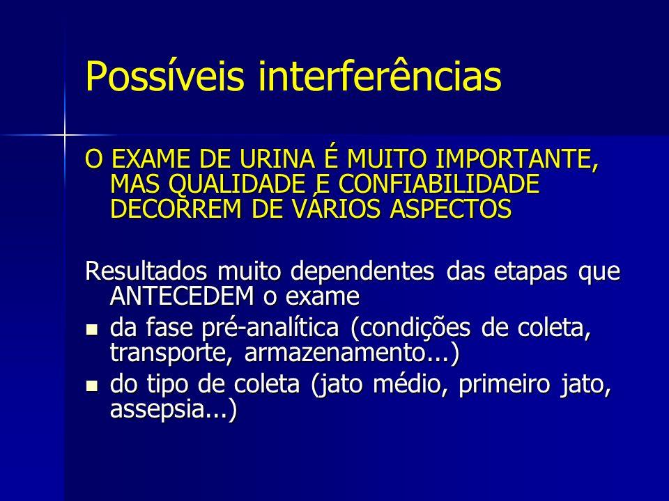 Possíveis interferências