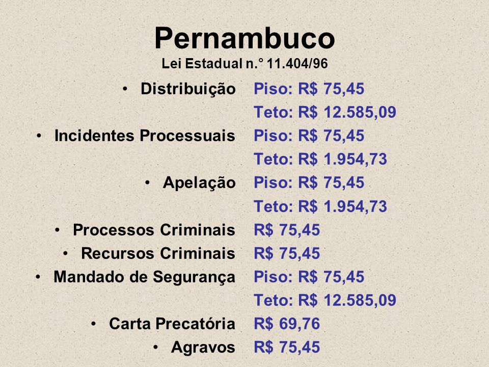 Pernambuco Lei Estadual n.° 11.404/96