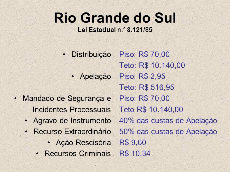 Rio Grande do Sul Lei Estadual n.° 8.121/85