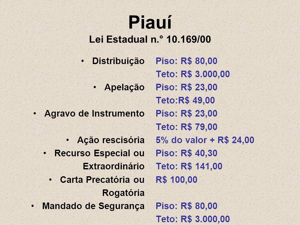 Piauí Lei Estadual n.° 10.169/00 Distribuição Apelação