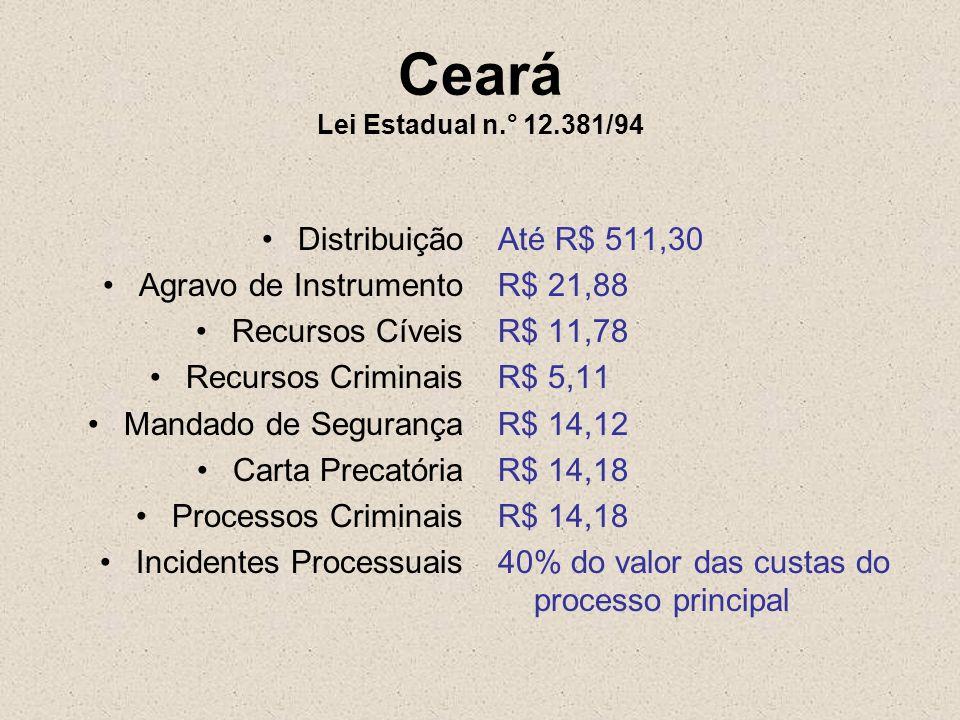Ceará Lei Estadual n.° 12.381/94 Distribuição Agravo de Instrumento
