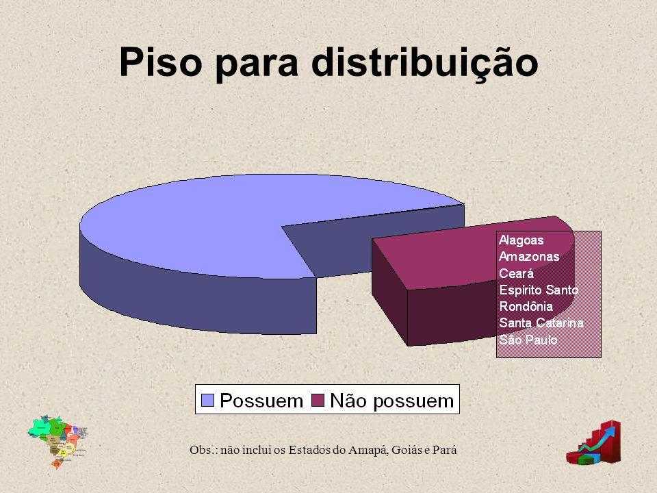 Piso para distribuição