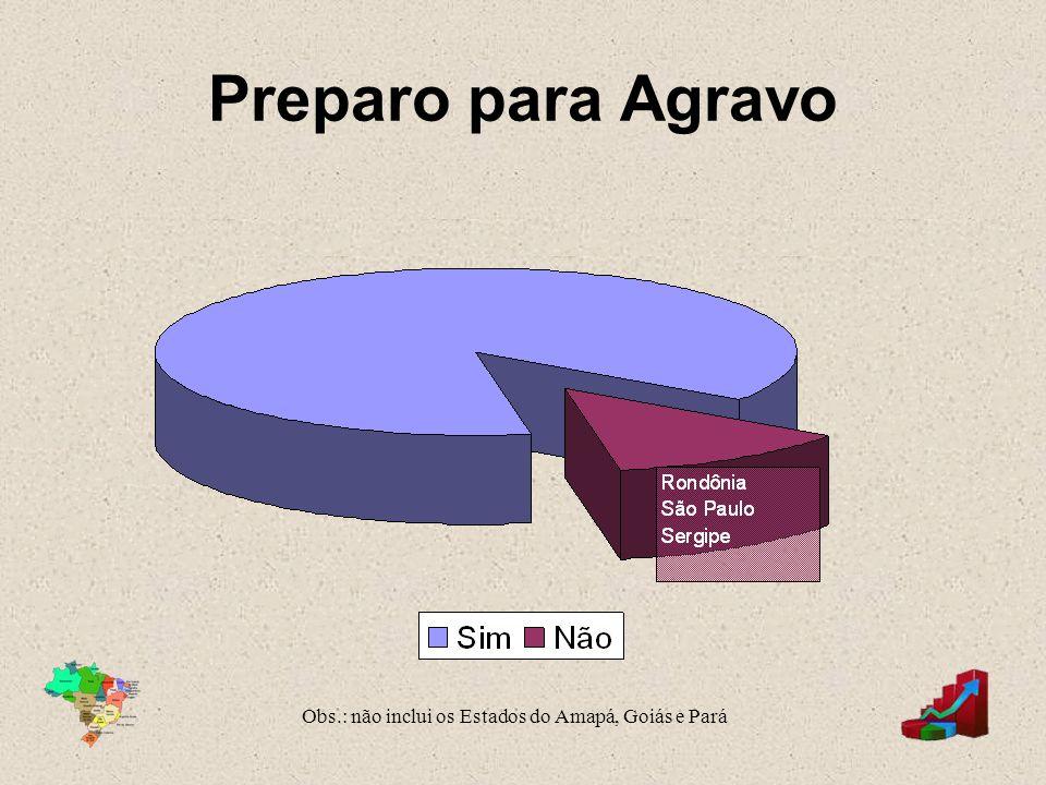 Obs.: não inclui os Estados do Amapá, Goiás e Pará