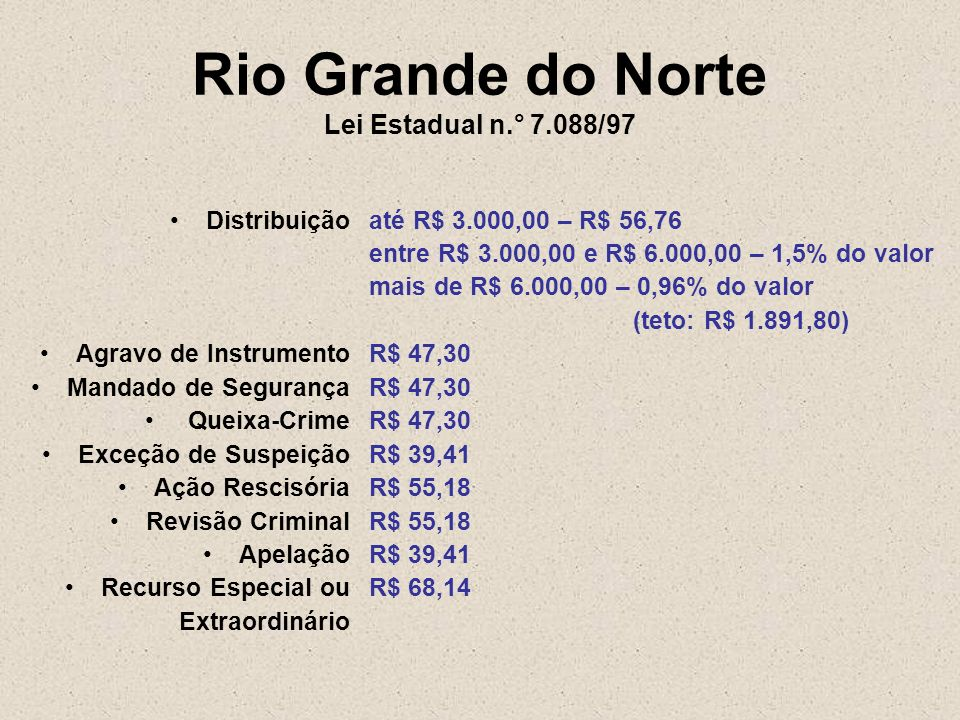 Rio Grande do Norte Lei Estadual n.° 7.088/97