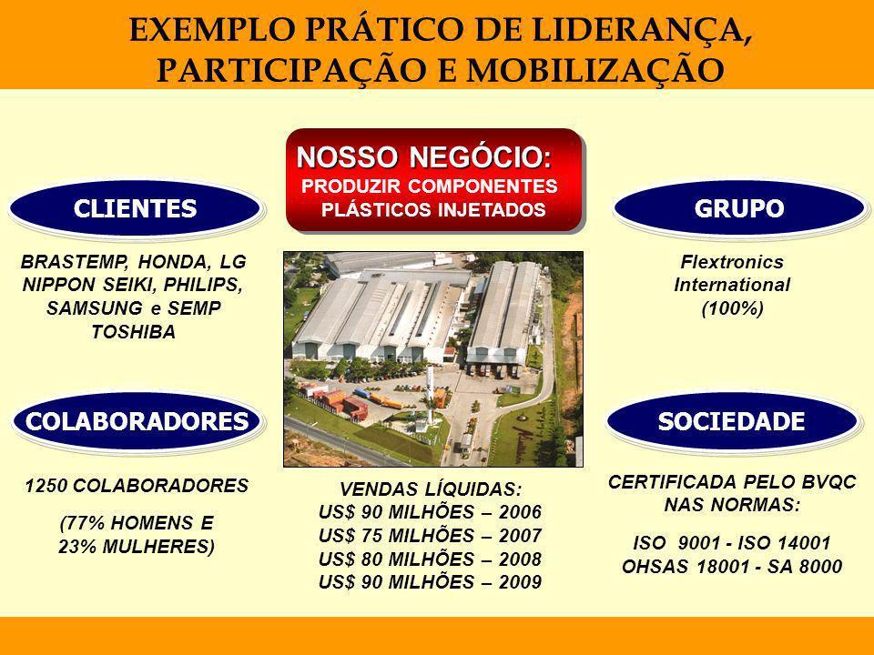 EXEMPLO PRÁTICO DE LIDERANÇA, PARTICIPAÇÃO E MOBILIZAÇÃO