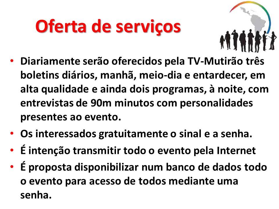 Oferta de serviços