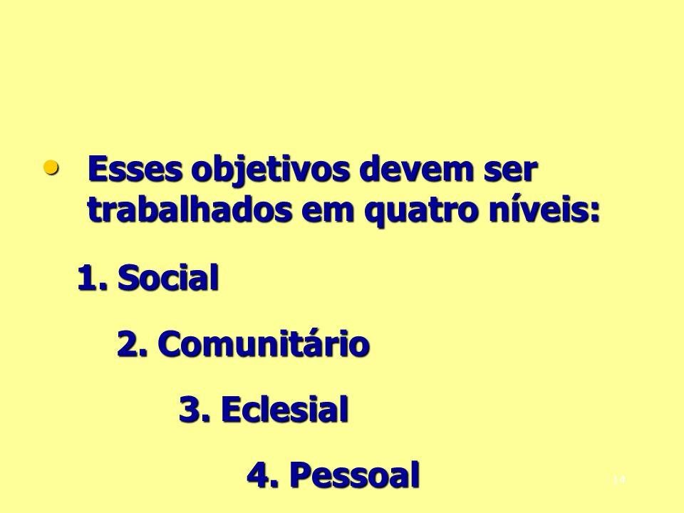 Esses objetivos devem ser trabalhados em quatro níveis: