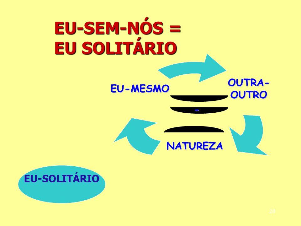 EU-SEM-NÓS = EU SOLITÁRIO