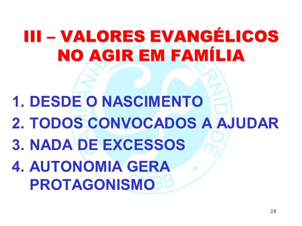 III – VALORES EVANGÉLICOS NO AGIR EM FAMÍLIA