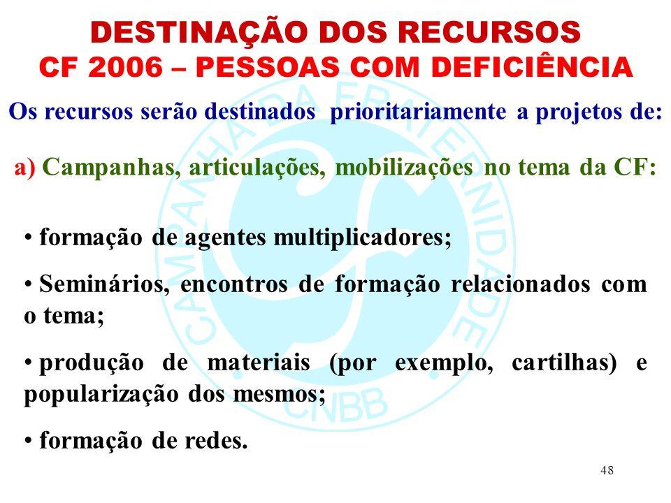 DESTINAÇÃO DOS RECURSOS CF 2006 – PESSOAS COM DEFICIÊNCIA
