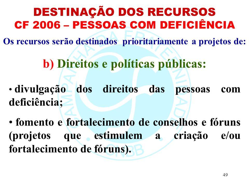 b) Direitos e políticas públicas:
