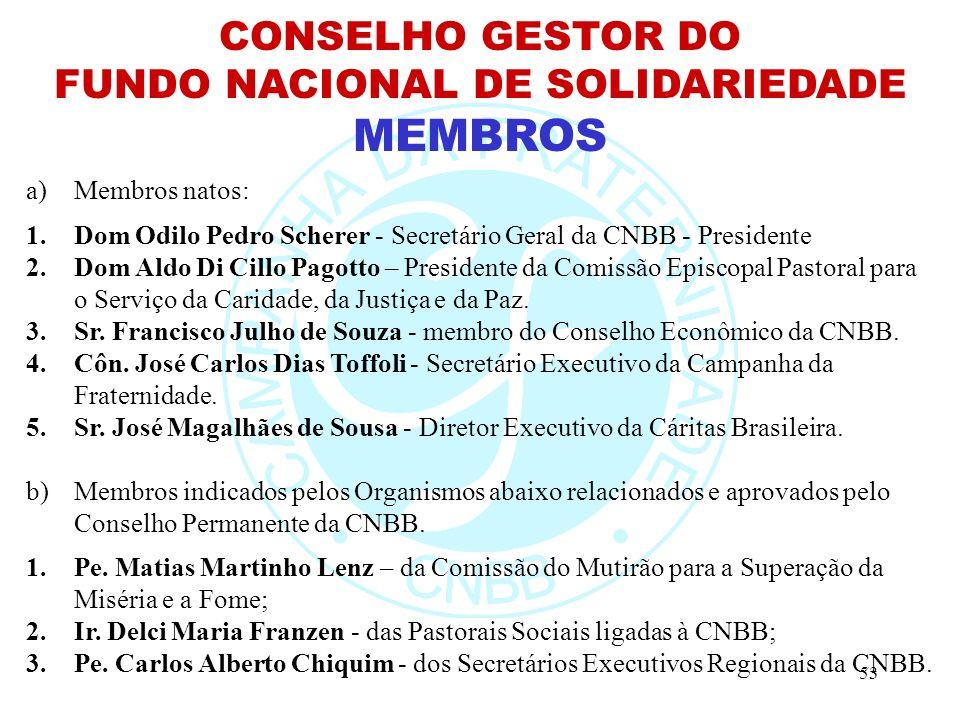 CONSELHO GESTOR DO FUNDO NACIONAL DE SOLIDARIEDADE