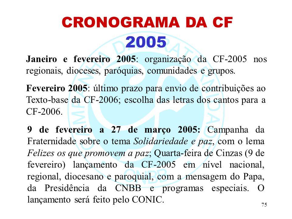 CRONOGRAMA DA CF 2005. Janeiro e fevereiro 2005: organização da CF-2005 nos regionais, dioceses, paróquias, comunidades e grupos.