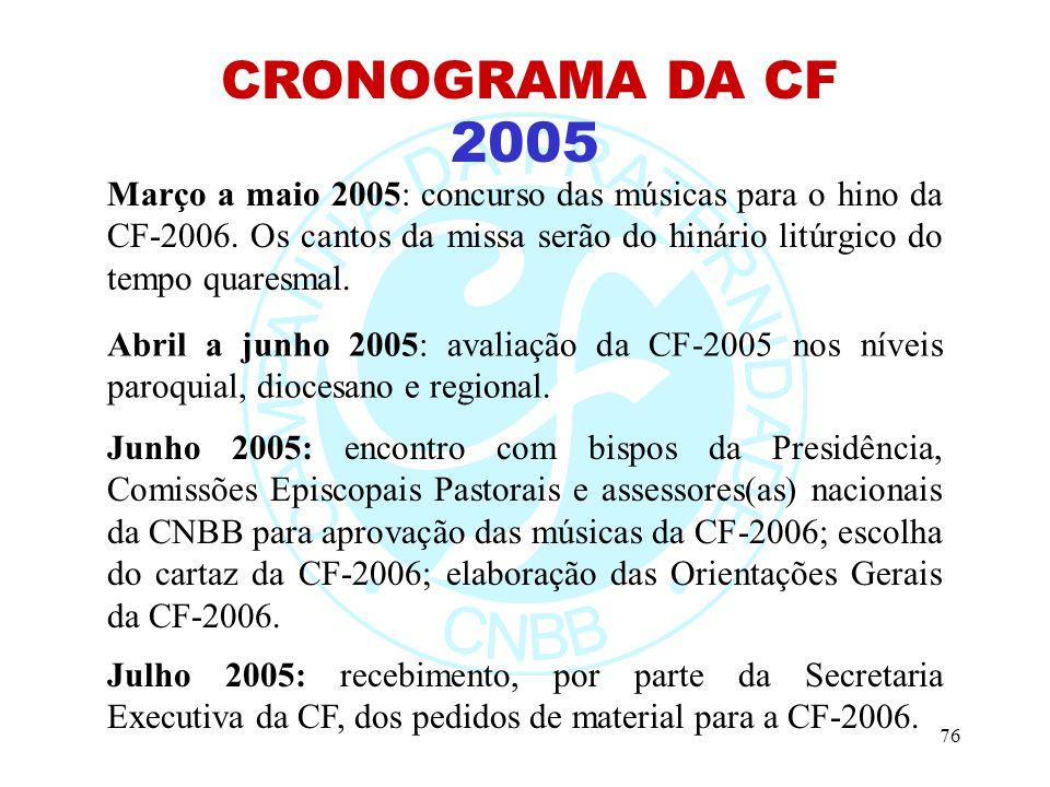 CRONOGRAMA DA CF 2005.