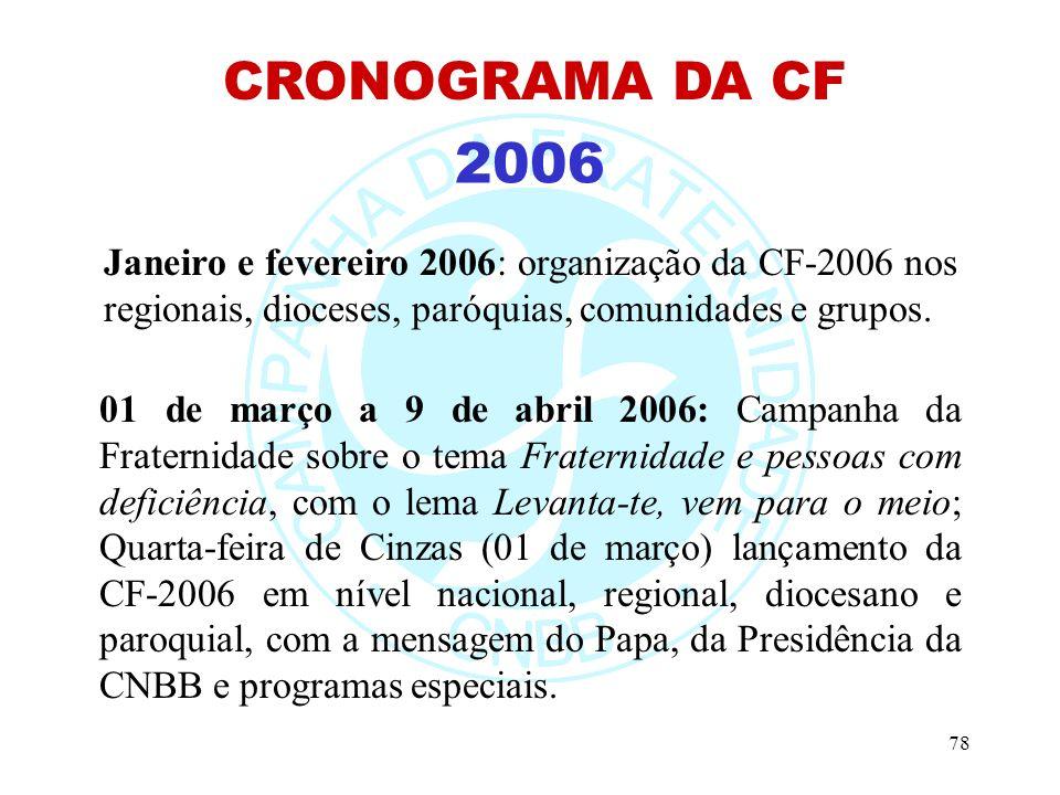 CRONOGRAMA DA CF 2006. Janeiro e fevereiro 2006: organização da CF-2006 nos regionais, dioceses, paróquias, comunidades e grupos.