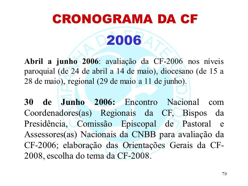 CRONOGRAMA DA CF 2006.