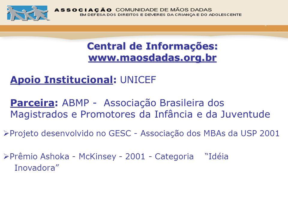Central de Informações: