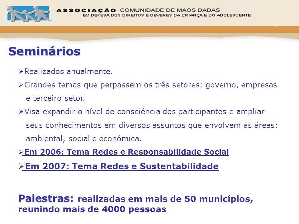 SemináriosRealizados anualmente. Grandes temas que perpassem os três setores: governo, empresas. e terceiro setor.
